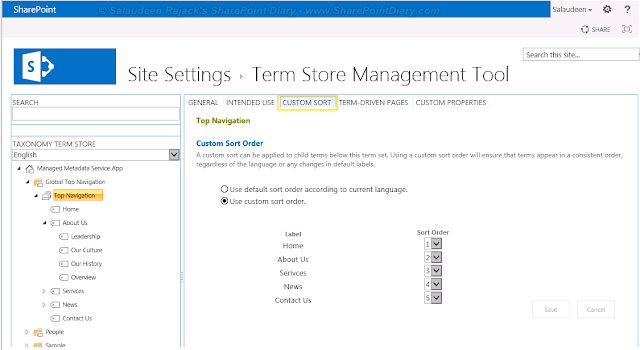 sharepoint 2013 managed navigation order