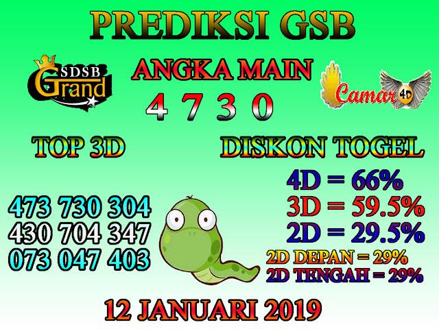 Prediksi Togel GSB 12 Januari 2019