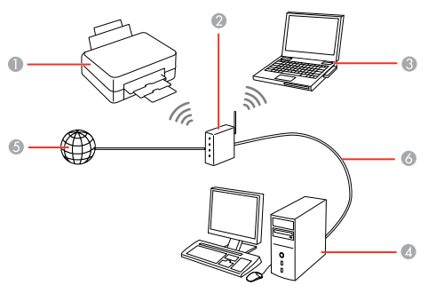 How to connect an Epson Printer Wirelessly?