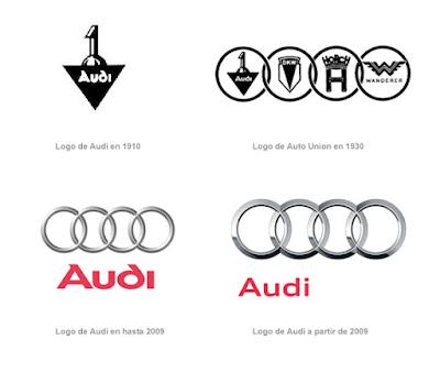 Evolución logo de Audi