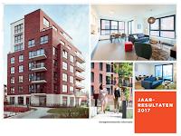 Aandeel Home Invest Belgium dividend