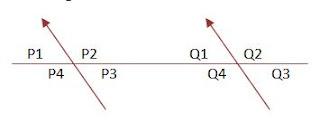 Contoh Soal PAS Tema 5 Kelas 4 Plus Kunci Jawaban Semester Ganjil