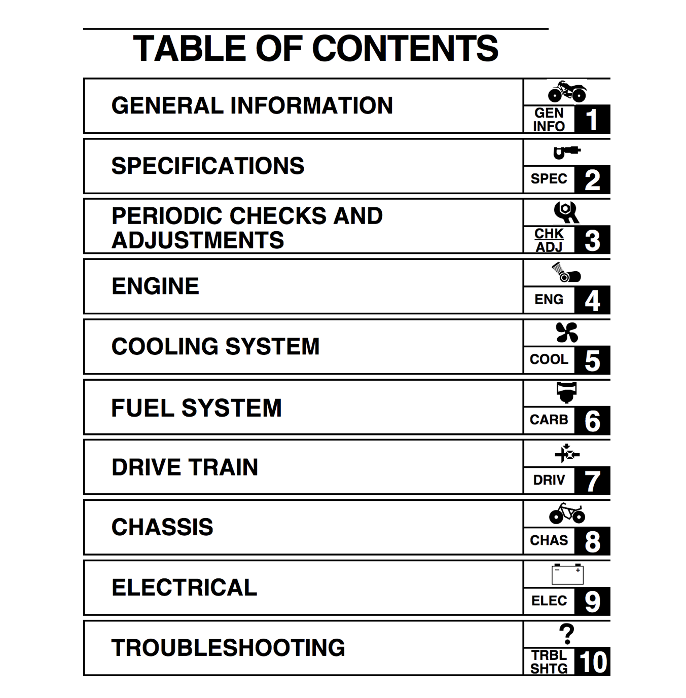 small resolution of polaris sportsman 700 service manual chapters