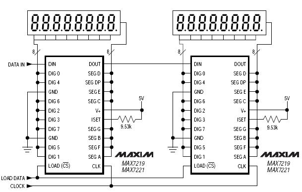 About MAX7219 LED Display Dot-matrix Display Driver - Data Format