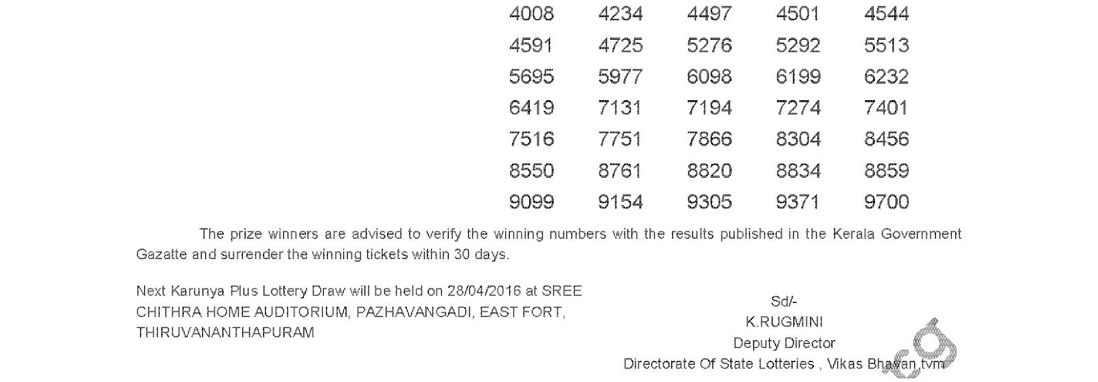 KARUNYA PLUS Lottery KN 106 Result 21-4-2016