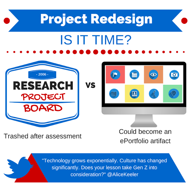 Is It Time To Redesign Your Student Projects? Projects for the Digital Age