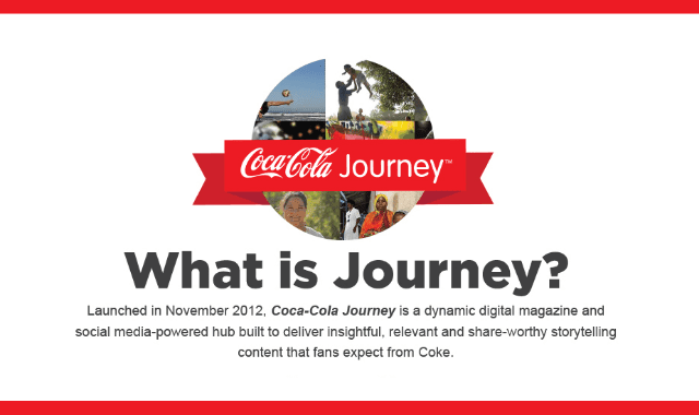 Coca-Cola Journey by the Numbers