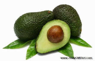 Benefits of Eating Avocado Weight Loss