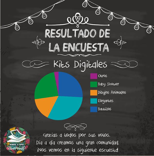 NOTICIA: Resultados Encuesta sobre Kits Digitales.