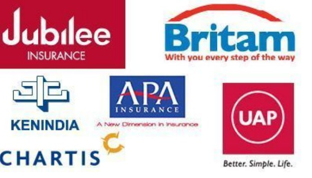 List of Best Health Insurance Companies in Kenya