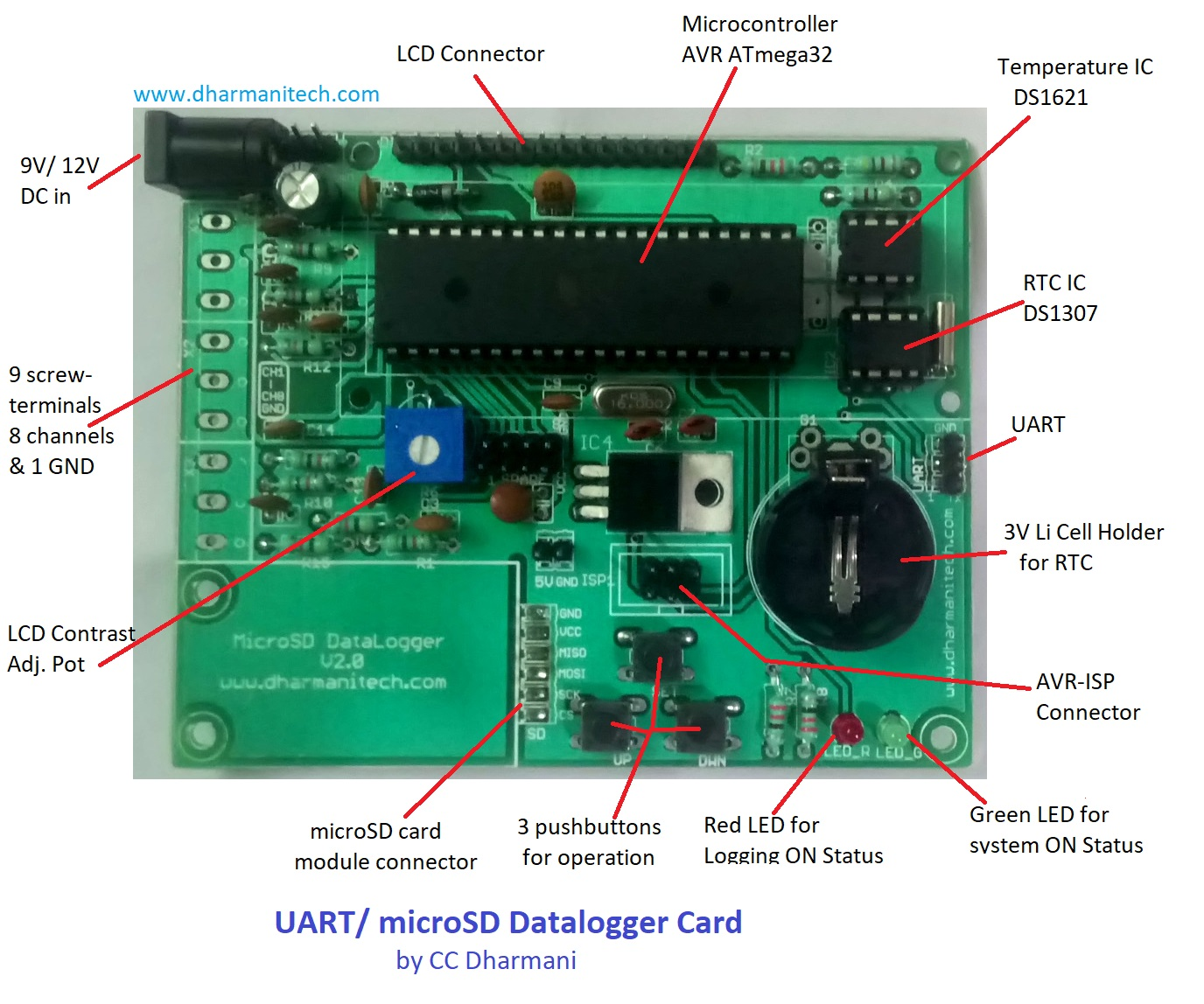 Design with Microcontrollers