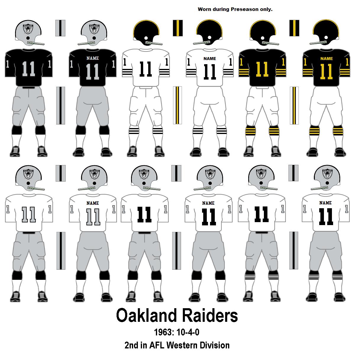 Bill S Update Blog Oakland Raiders