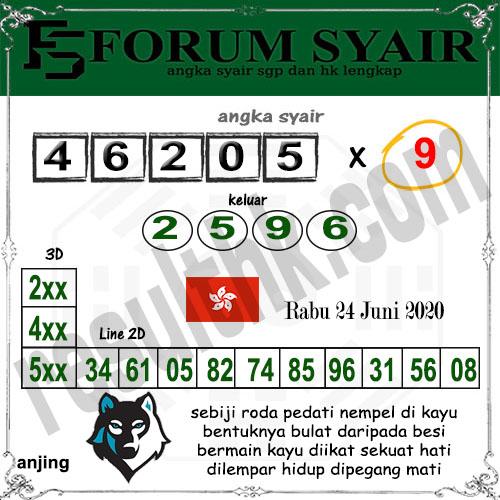 Forum syair hk Rabu 24 Juni 2020 - Forum Syair HK