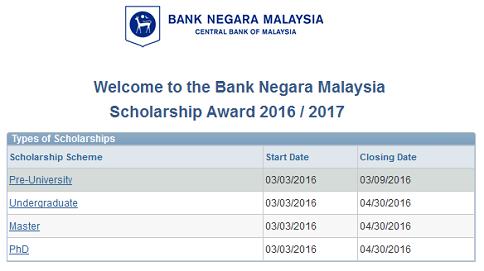 start your future job or career with BNM scholarship