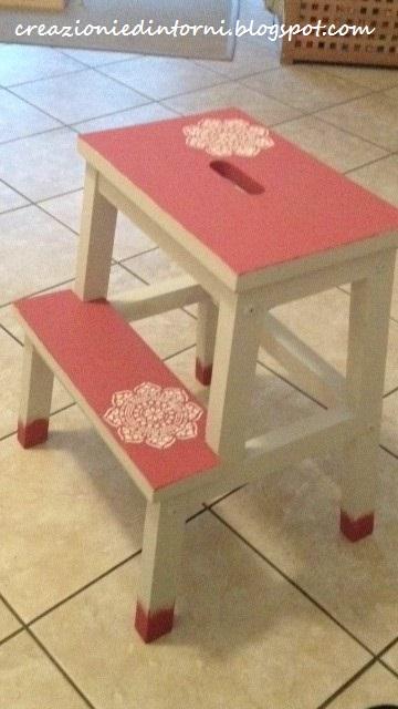 chalk paint sur tabouret Ikea en bois
