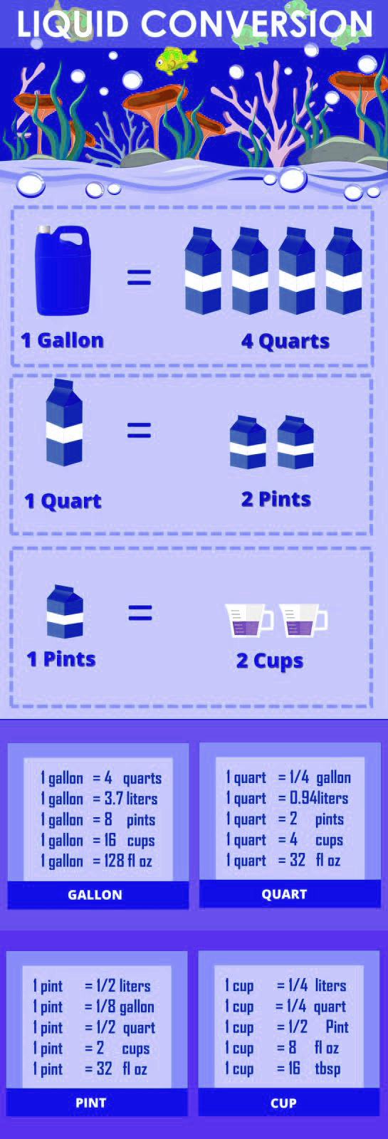 Ounces Books - Standard Units of Measurement of an Ounce ...