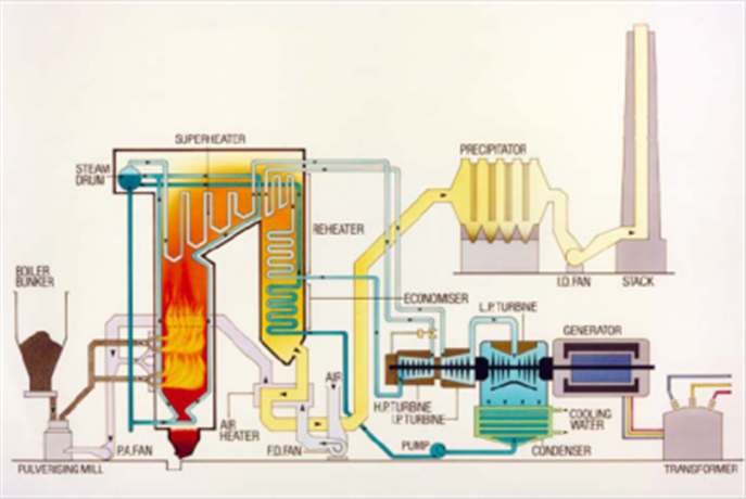 build industrial pakistan: thar coal deposits need to ... ory power plant diagram continued hoover dam power plant diagram