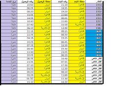 أسعار ومواعيد القطارات سكك حديد مصر 2018