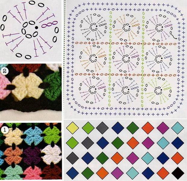 crochet pattern of Easy crochet motif blanket - afghan