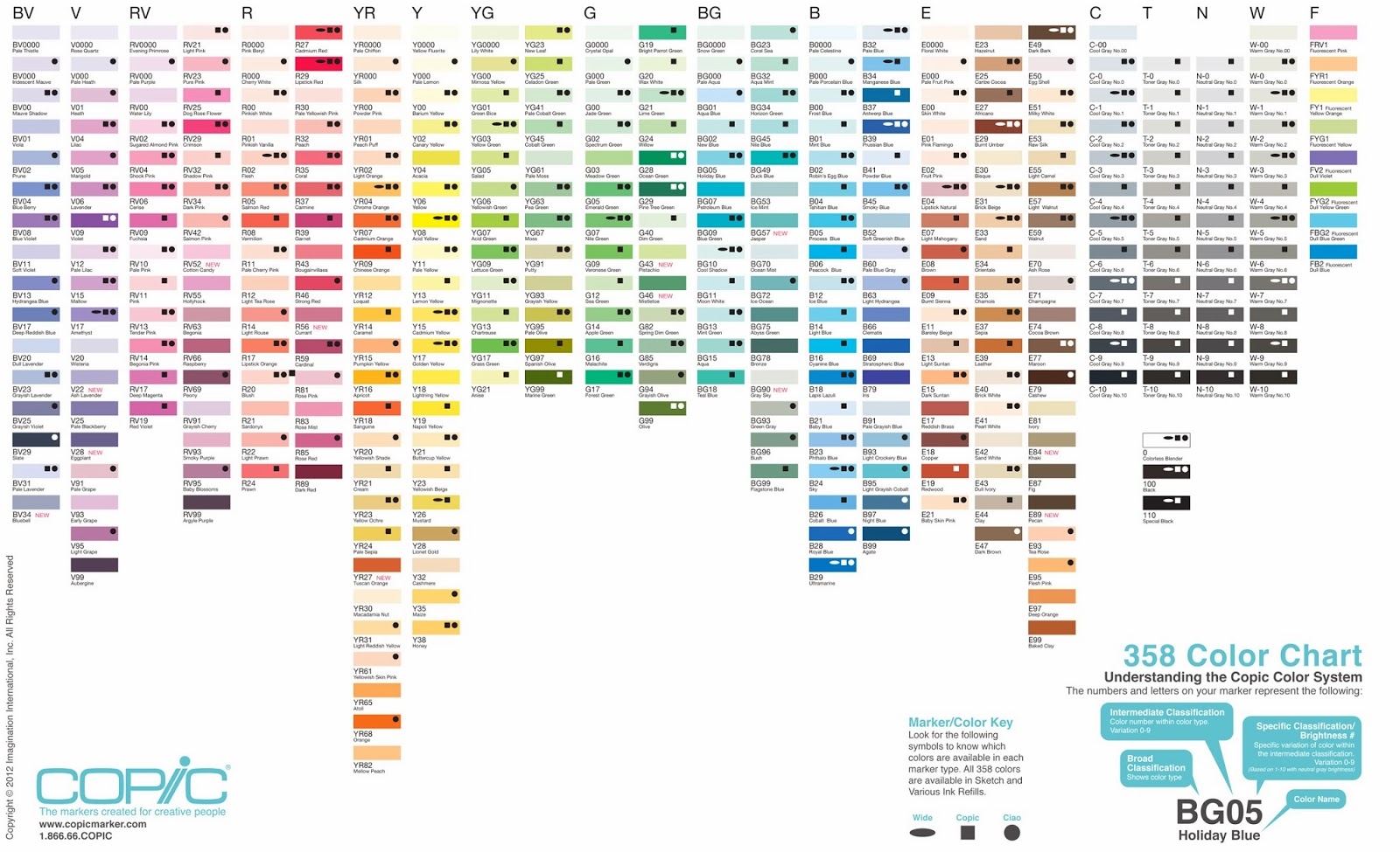 Wonderbling : The Copic color chart / Le nuancier Copic