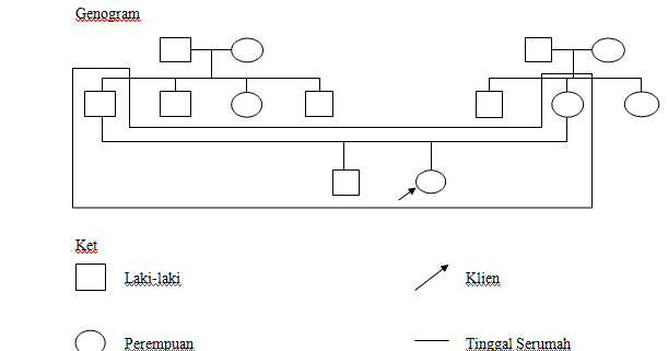 Laporan Pendahuluan BBLR pada Bayi NANDA NIC NOC dan pathway pdf