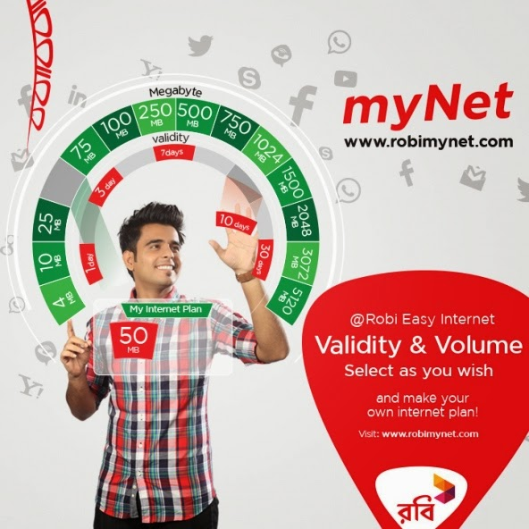 Robi-myNet-Easy-Internet-Activate-Internet-Packages-From-Website-Select-Validity-and-Volume-As-Your-Wish