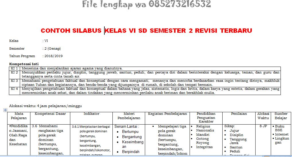 Silabus Pjok Sd 9 Kolom Kelas 1 2 3 4 5 6 Semester 2 Revisi Terbaru Info Pendidikan Terbaru