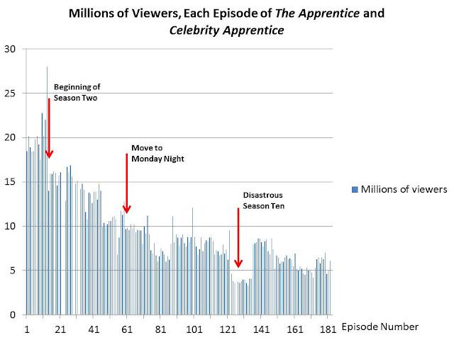 millions_of_viewers.jpg