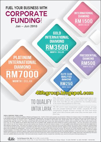 foto 2018 Corporate Funding 4Life Malaysia