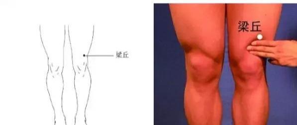 「每天學點養生」緩解膝關節疼痛。簡單有效的中醫指壓穴位口訣! - 穴道經絡引導