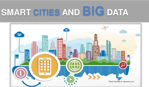 Smart city and big data