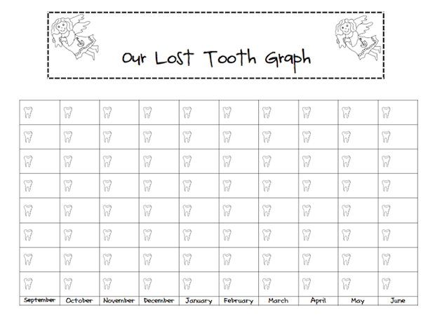 Lost tooth graph
