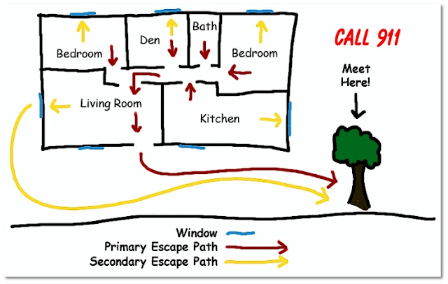 Make a Home Fire Escape Map