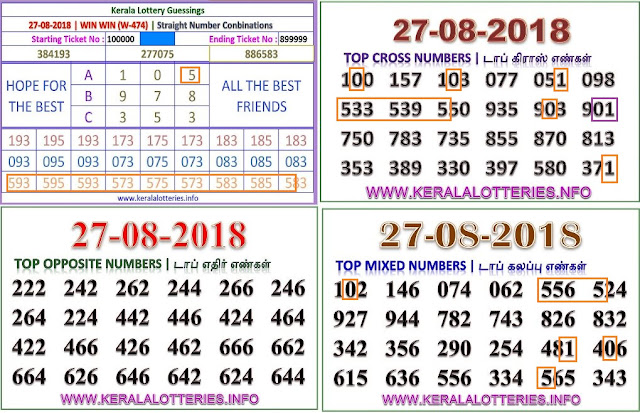 kerala lottery abc guessing WIN WIN W-474 on 20.08.2018 by keralalotteries.info