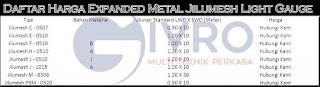 Daftar Harga Expanded Metal