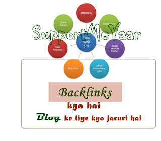 Backlinks kya hai Aur Blog ke liye Backlinks Kyo Jaruri hai