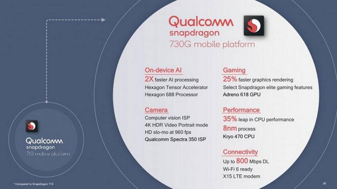 Snapdragon 730G