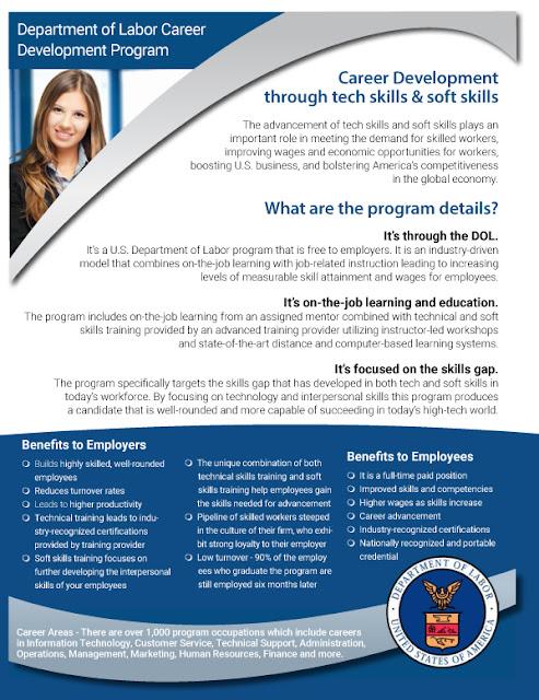 technical skills development program Professional skills & development on leadership or technical skills professional program teaches you the fundamental skills needed to.