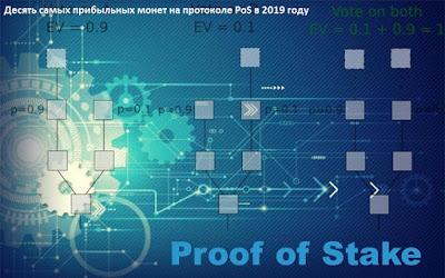 Десять самых прибыльных монет на протоколе PoS в 2019 году