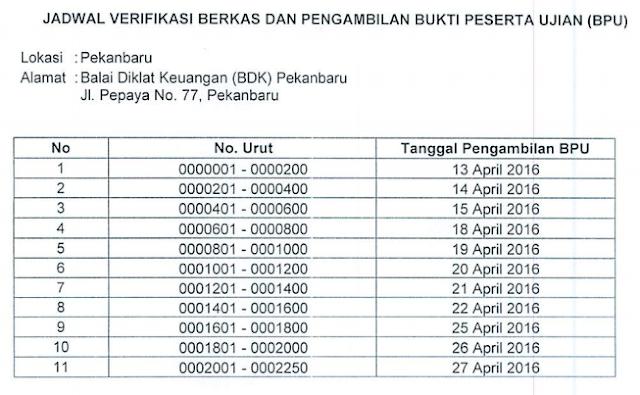 Jadwal Verifikasi Berkas STAN Pekanbaru