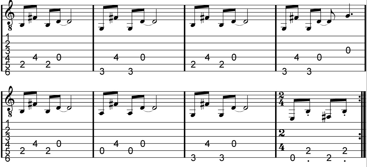 South Shields Guitar Lessons 10-Jul-2012