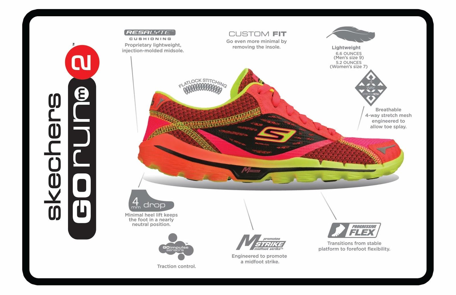 c0b1661021 Gesfíe Sports Management: Skechers GoRun2. Ligereza y velocidad.