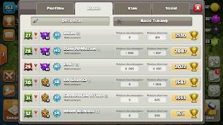 Clan TARAKAN 2 Sudah Mencapai Level 15 - Coc.Tarakan.Info