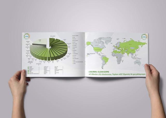 Fuar Expo Veri Grafik Kataloğu Tasarımı