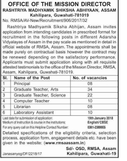 rmsa Assam Graduate Teacher jobs Recruitment Notification