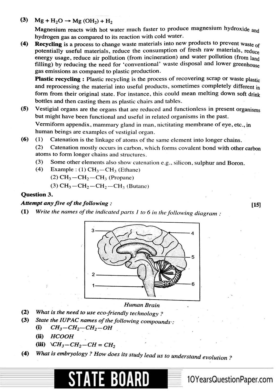 Science Diagrams Of Class 10 Hero Honda Splendor Bike Wiring Diagram Maharashtra Ssc Board : & Technology X (march 2017) - Years Question Paper