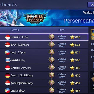 Trik Membuat nickname unik Mobile Legends