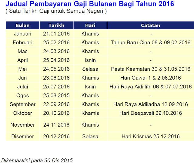 Jadual Pembayaran Gaji Kakitangan Kerajaan 2016