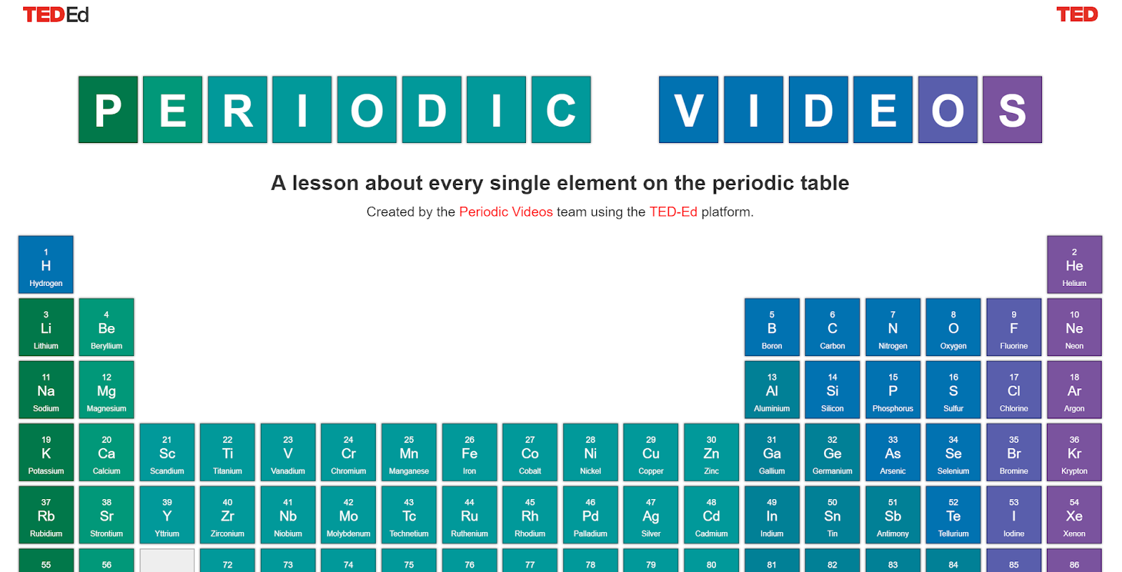 Free technology for teachers ted ed lessons about every element on for years i have referred readers to the university of nottinghams periodic table of videos that table provides a video about every element that is in the urtaz Gallery