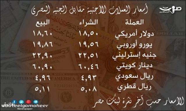 سعر الريال السعودي في مصر اليوم الجمعة 13-1-2017